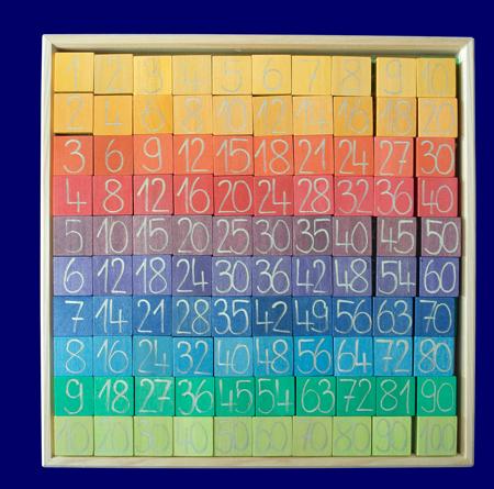 かけざんブロック レインボー カード・ブロック